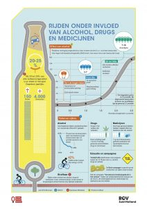 Voorbeeldafbeelding van document Infographic Alcohol interactief 2020