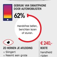 Infographic MONO automobilisten