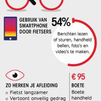 Infographic MONO fietsers